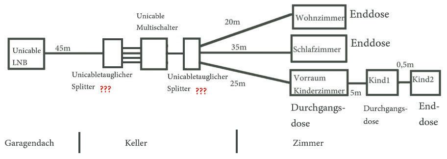 Unicable-Satverkabelung_Ueberlegung2.jpg